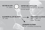 Juilliard Family Tree
